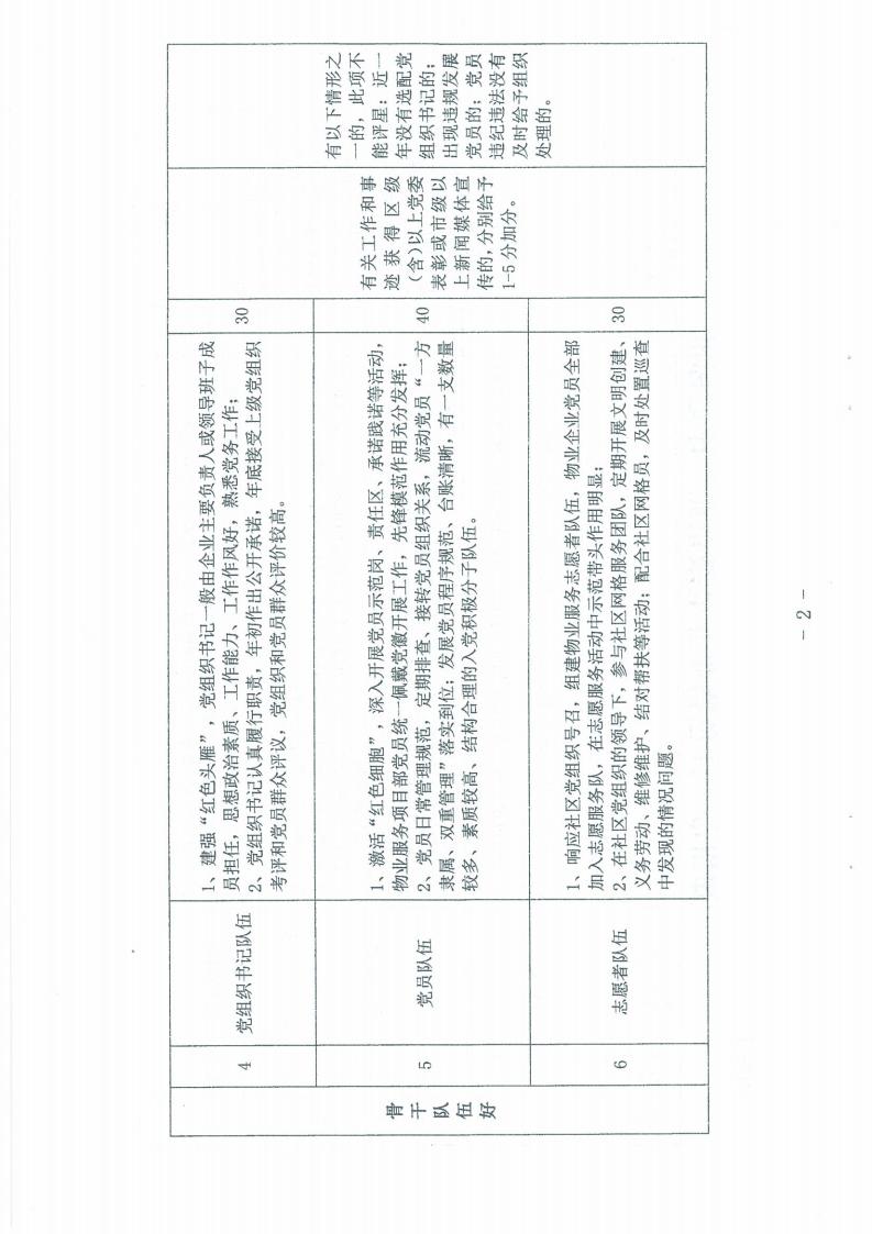 星级服务企业评选_07.png